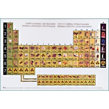 Illustrated Periodic Table of the Elements, C2608 Denoyer Geppert